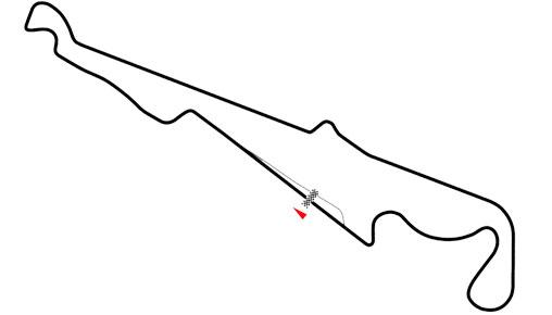 Circuit Paul Ricard - Le Castellet / Frankreich
