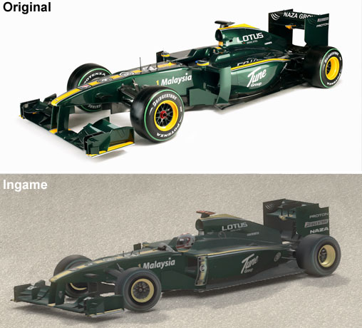 Vergleich des Lotus