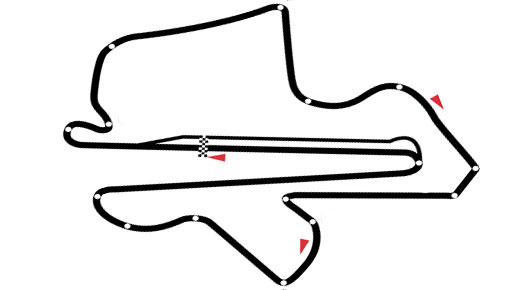 Sepang International Circuit - Sepang / Malaysia