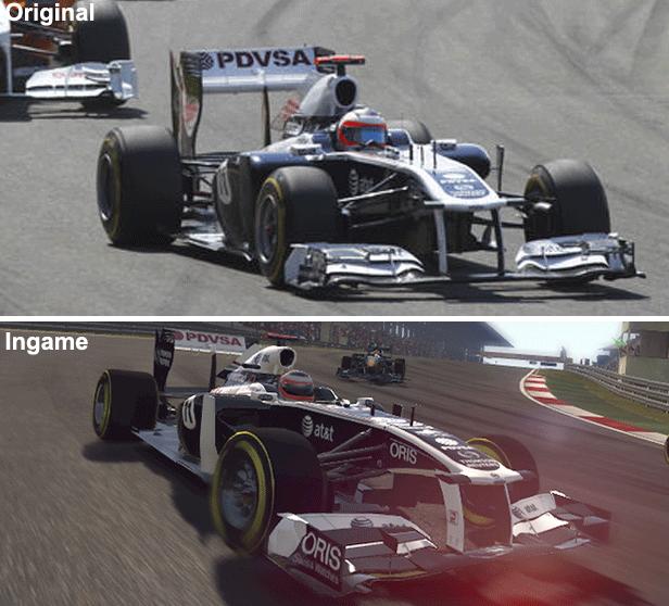 Vergleich des Williams